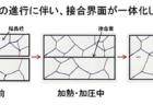 15 微量成分を検出する昇温脱離分析装置(TDS)